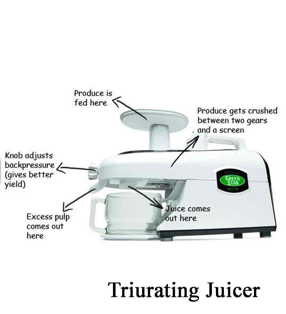 Triurating juicer