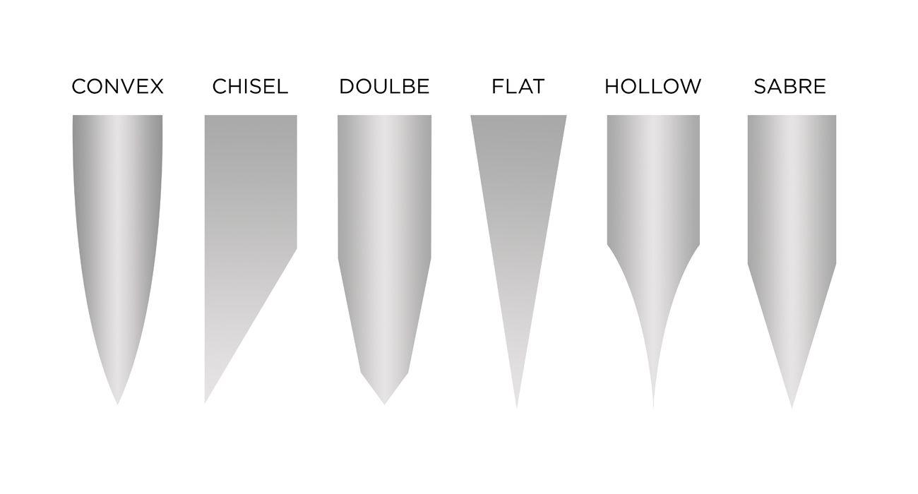 Common knife bevels